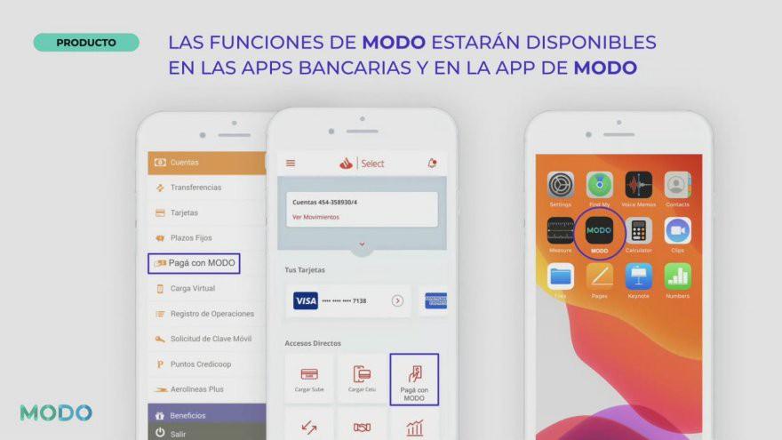 Transferencias por WhatsApp, pagos QR y más: conocé Modo, la app de los bancos para competir con Mercado Libre